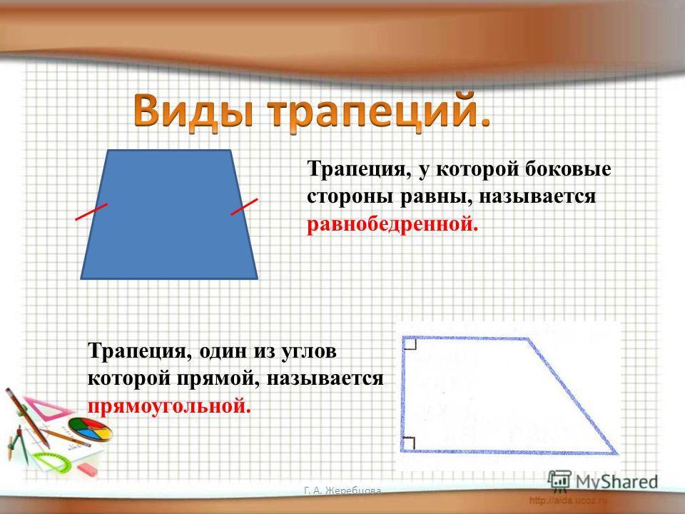 Трапеция, у которой боковые стороны равны, называется равнобедренной. Трапеция, один из углов которой прямой, называется прямоугольной.