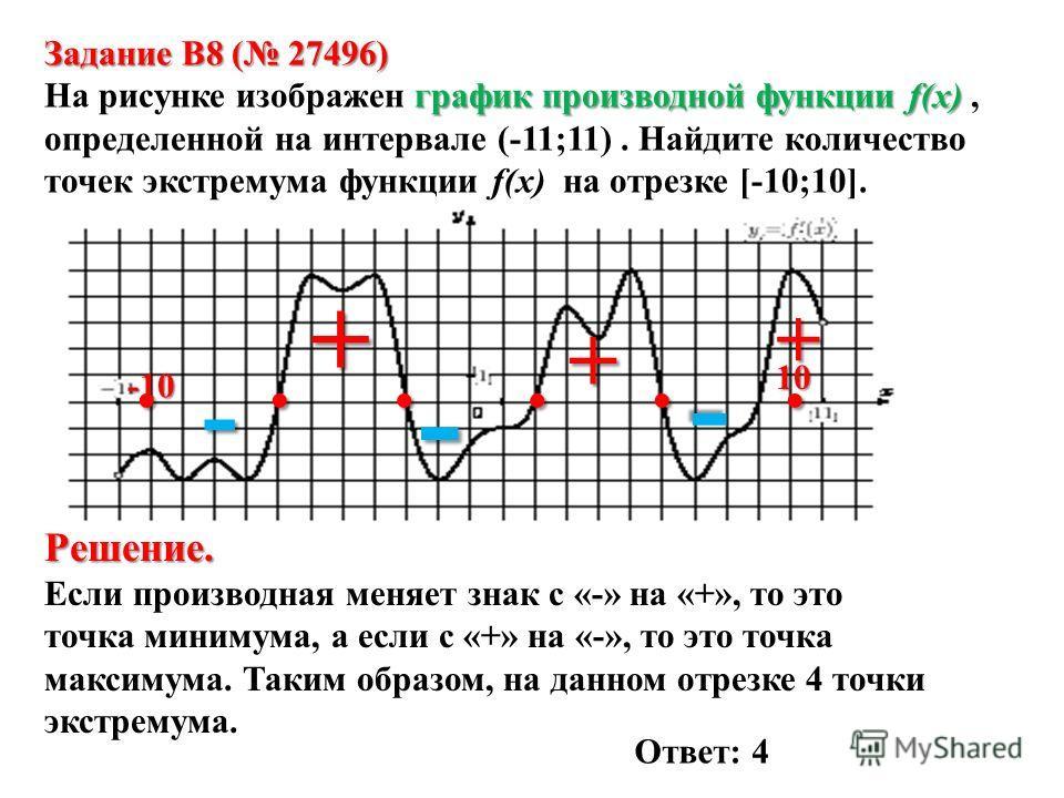 Задание B8 ( 27496) график производной функции f(x) На рисунке изображен график производной функции f(x), определенной на интервале (-11;11). Найдите количество точек экстремума функции f(x) на отрезке [-10;10]. -10 10...... - - - + + + Решение. Если