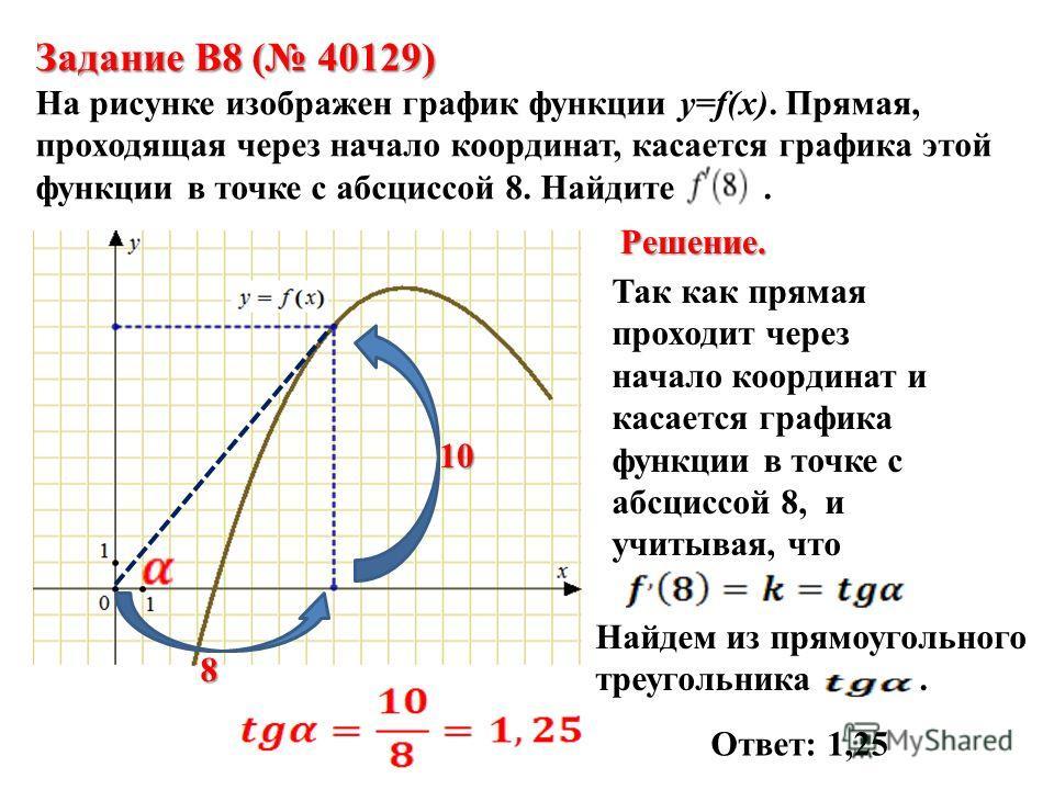 Задание B8 ( 40129) На рисунке изображен график функции y=f(x). Прямая, проходящая через начало координат, касается графика этой функции в точке с абсциссой 8. Найдите. Решение. Так как прямая проходит через начало координат и касается графика функци