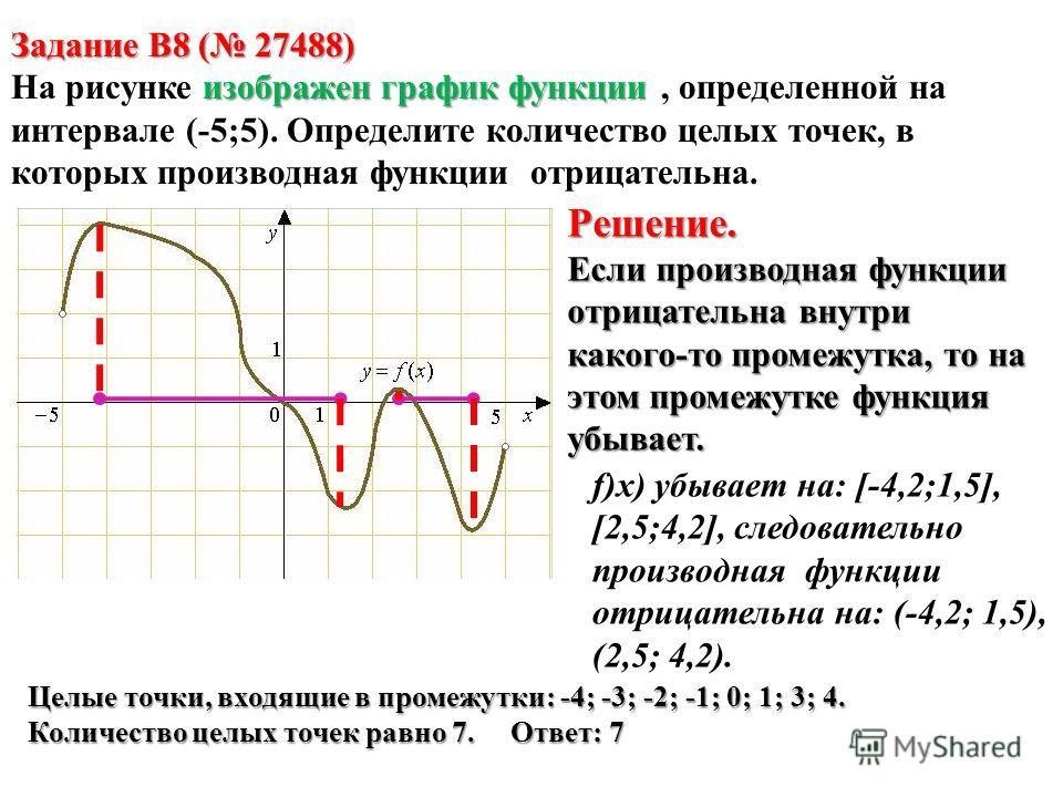 Задание B8 ( 27488) изображен график функции На рисунке изображен график функции, определенной на интервале (-5;5). Определите количество целых точек, в которых производная функции отрицательна. Решение. Если производная функции отрицательна внутри к
