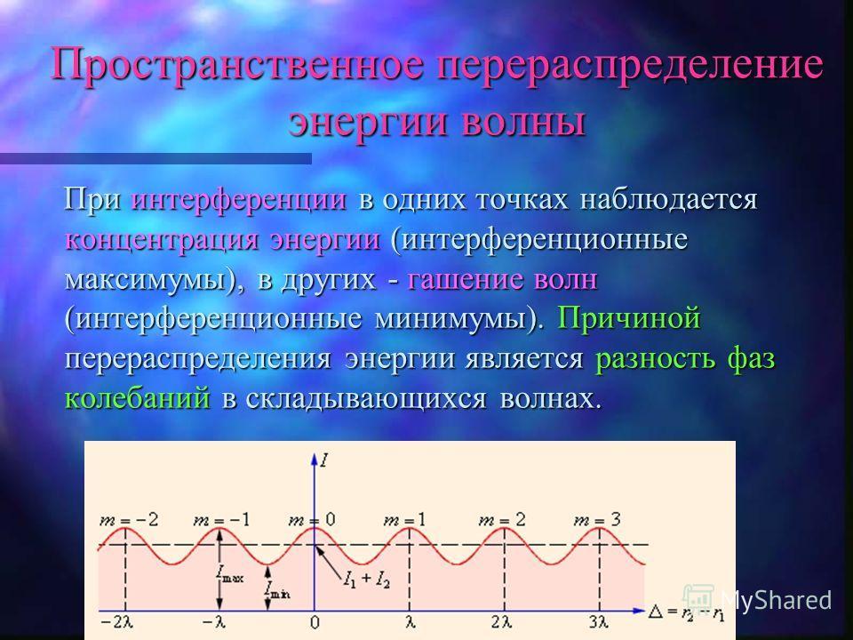 Пространственное перераспределение энергии волны П ри интерференции в одних точках наблюдается концентрация энергии (интерференционные максимумы), в других - гашение волн (интерференционные минимумы). Причиной перераспределения энергии является разно