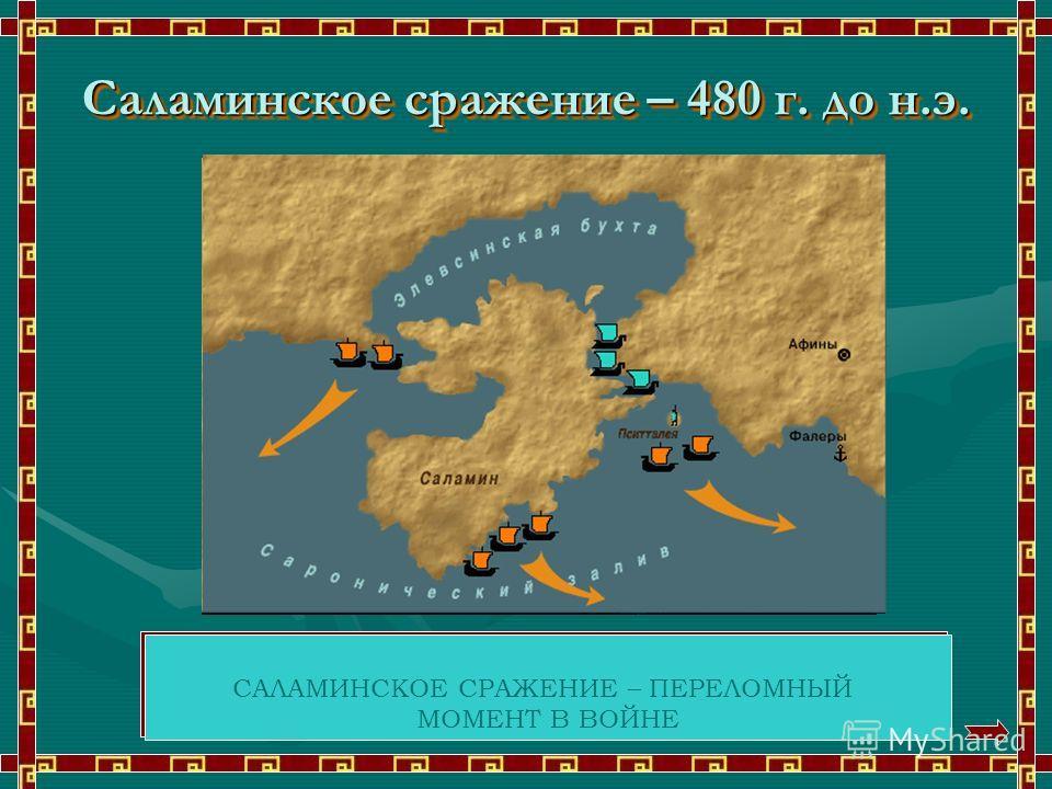 Саламинское сражение – 480 г. до н.э. СООТНОШЕНИЕ СИЛ Греки – 380 кораблей Персы - 1200 кораблей ПОТЕРИ Греки – 40 кораблей Персы - 200 кораблей САЛАМИНСКОЕ СРАЖЕНИЕ – ПЕРЕЛОМНЫЙ МОМЕНТ В ВОЙНЕ