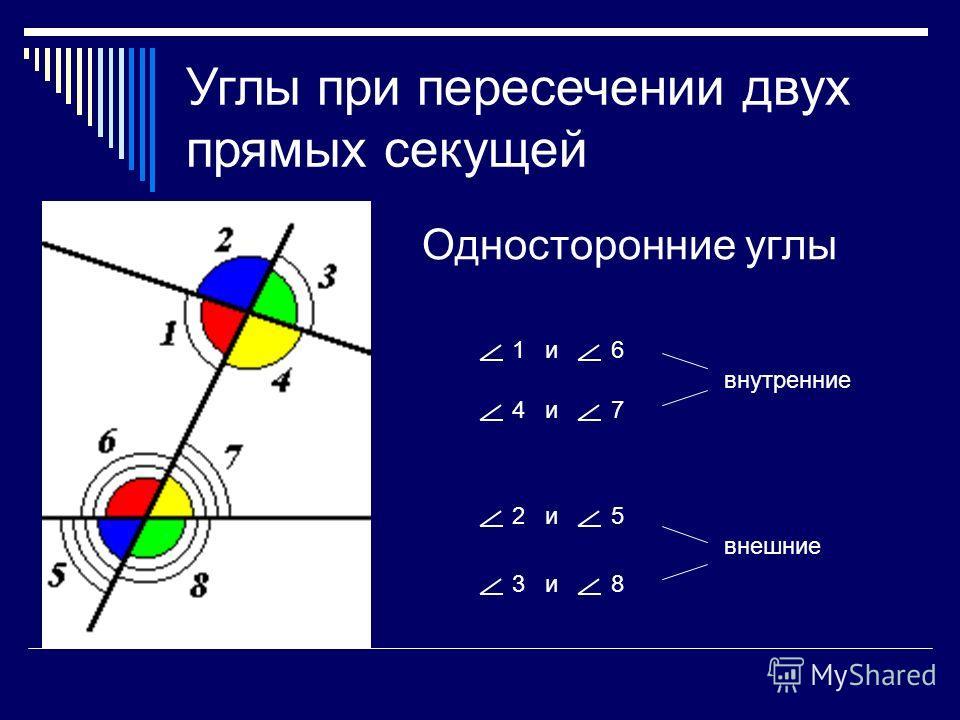 Односторонние углы 1 и6 4 и7 2 и5 3 и8 внутренние внешние Углы при пересечении двух прямых секущей