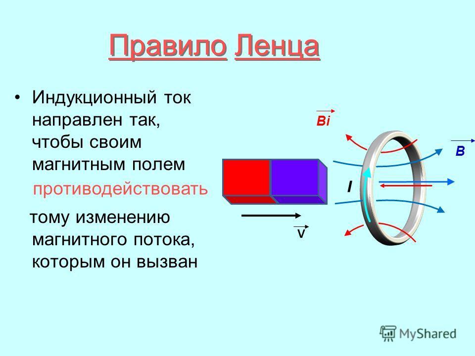 Правило Ленца Индукционный ток направлен так, чтобы своим магнитным полем тому изменению магнитного потока, которым он вызван В противодействовать V Bi I
