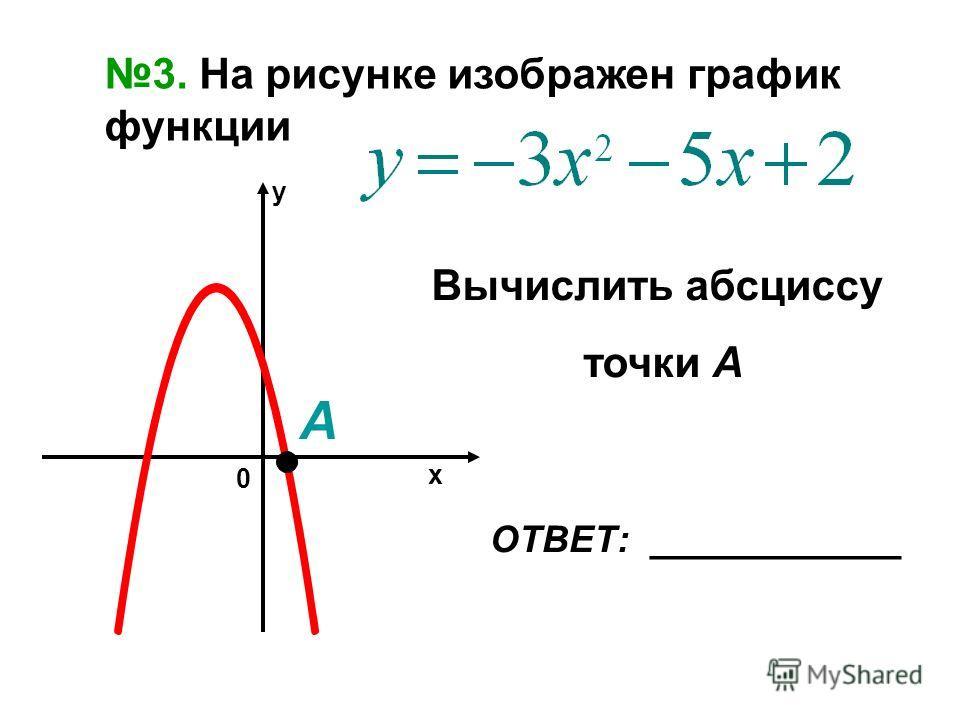3. На рисунке изображен график функции Вычислить абсциссу точки А ОТВЕТ: ____________ х y 0 А