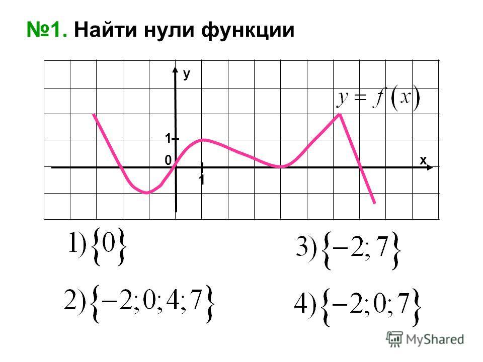 1. Найти нули функции y х 1 0 1