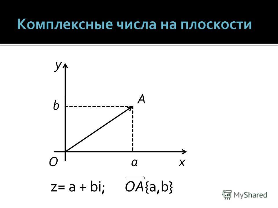 O A y x b a z= a + bi;OA{a,b}