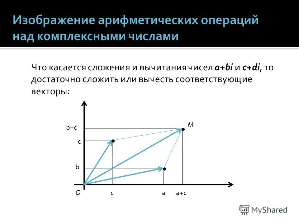 Что касается сложения и вычитания чисел a+bi и c+di, то достаточно сложить или вычесть соответствующие векторы: O d c b a b+d a+c M