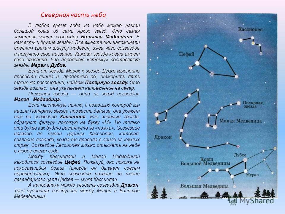 В любое время года на небе можно найти большой ковш из семи ярких звезд. Это самая заметная часть созвездия Большая Медведица. В нем есть и другие звезды. Все вместе они напоминали древним грекам фигуру медведя, из-за чего созвездие и получило свое н