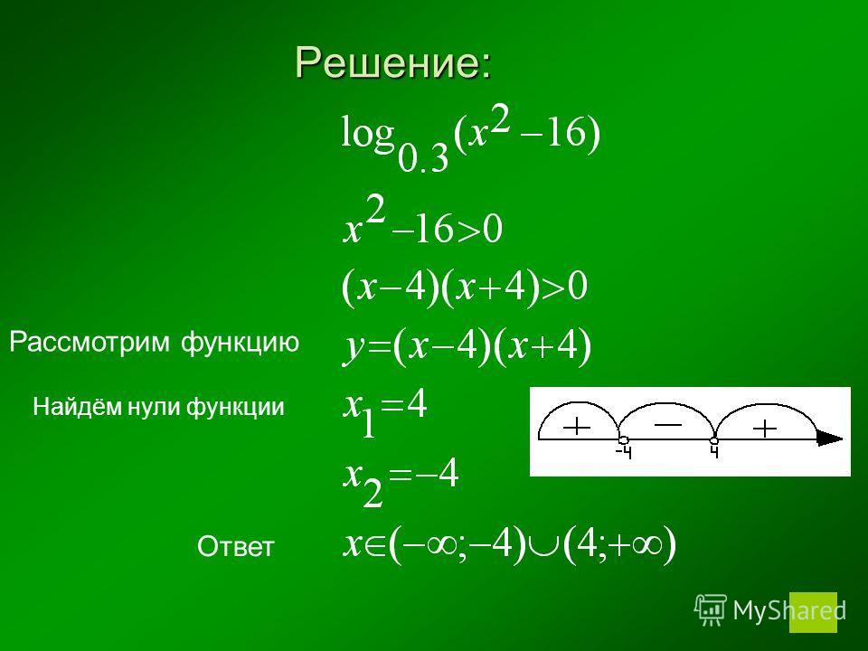 Решение: Рассмотрим функцию Ответ Найдём нули функции