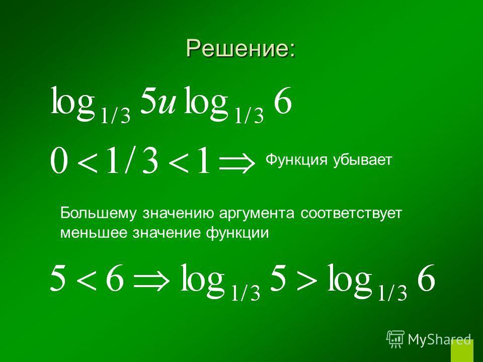 Решение: Функция убывает Большему значению аргумента соответствует меньшее значение функции
