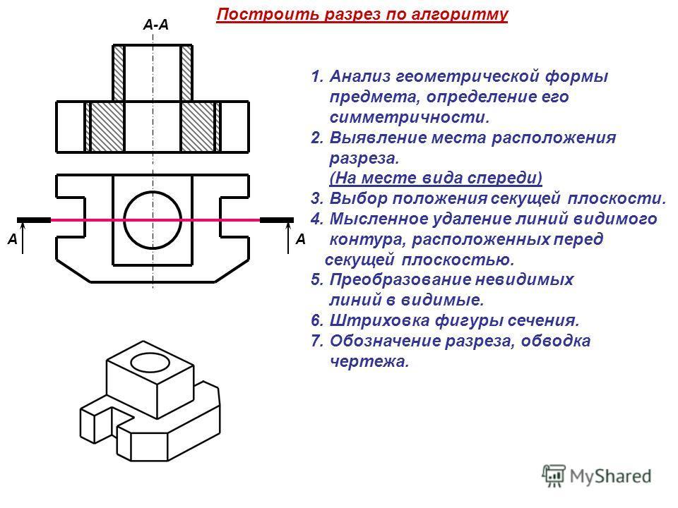 1. Анализ геометрической формы предмета, определение его симметричности. 2. Выявление места расположения разреза. (На месте вида спереди) 3. Выбор положения секущей плоскости. 4. Мысленное удаление линий видимого контура, расположенных перед секущей