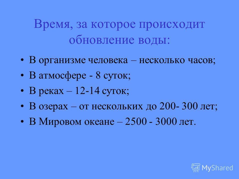 Время, за которое происходит обновление воды: В организме человека – несколько часов; В атмосфере - 8 суток; В реках – 12-14 суток; В озерах – от нескольких до 200- 300 лет; В Мировом океане – 2500 - 3000 лет.