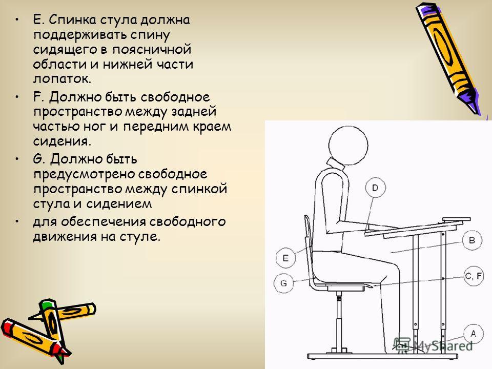 E. Спинка стула должна поддерживать спину сидящего в поясничной области и нижней части лопаток. F. Должно быть свободное пространство между задней частью ног и передним краем сидения. G. Должно быть предусмотрено свободное пространство между спинкой