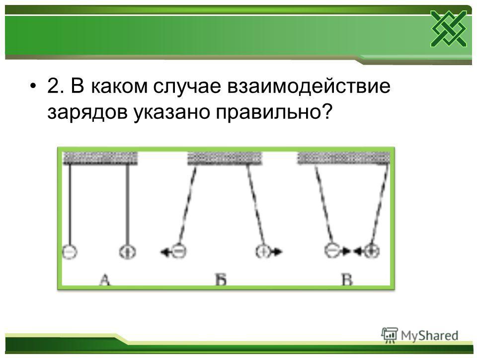2. В каком случае взаимодействие зарядов указано правильно?