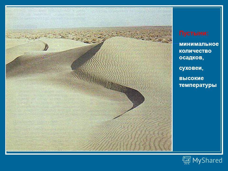 Пустыни: минимальное количество осадков, суховеи, высокие температуры