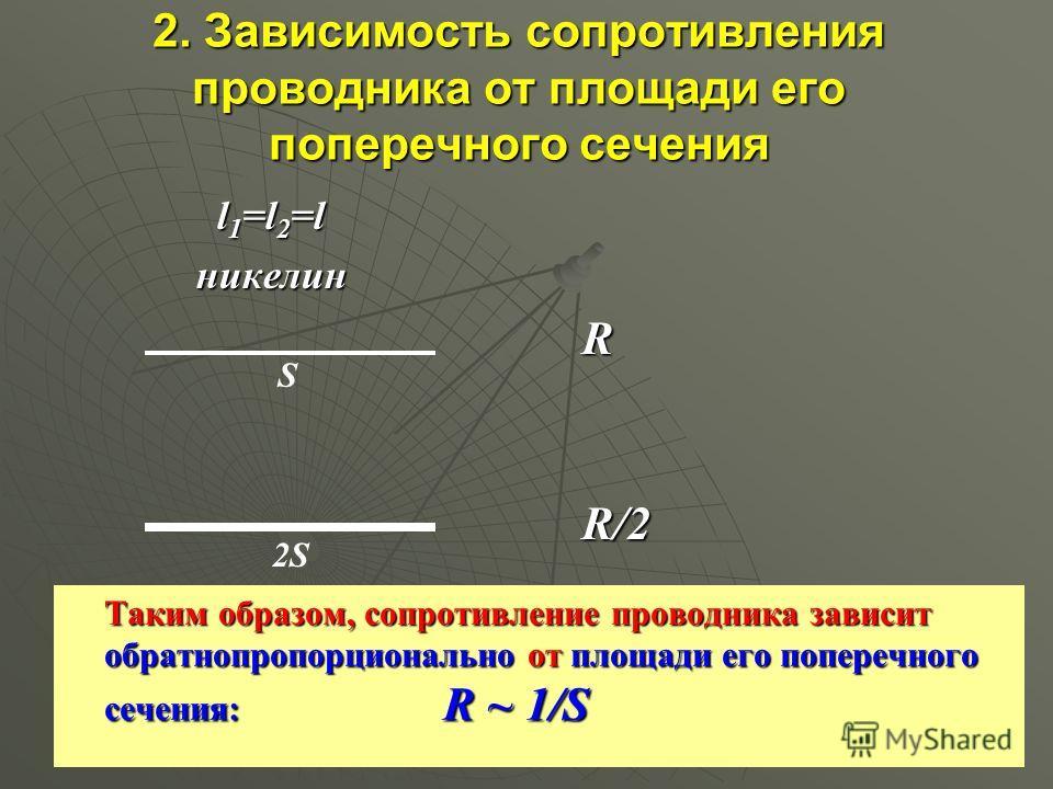 2. Зависимость сопротивления проводника от площади его поперечного сечения l 1 =l 2 =l l 1 =l 2 =l никелин никелин Таким образом, сопротивление проводника зависит обратнопропорционально от площади его поперечного сечения: R ~ 1/S RR/2 S 2S