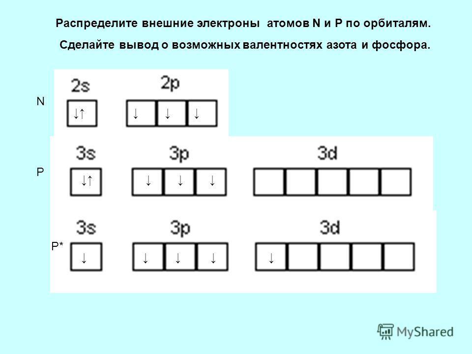 Распределите внешние электроны атомов N и P по орбиталям. Сделайте вывод о возможных валентностях азота и фосфора. N P P*
