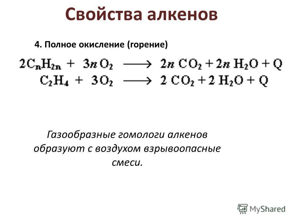 4. Полное окисление (горение) Свойства алкенов Газообразные гомологи алкенов образуют с воздухом взрывоопасные смеси.