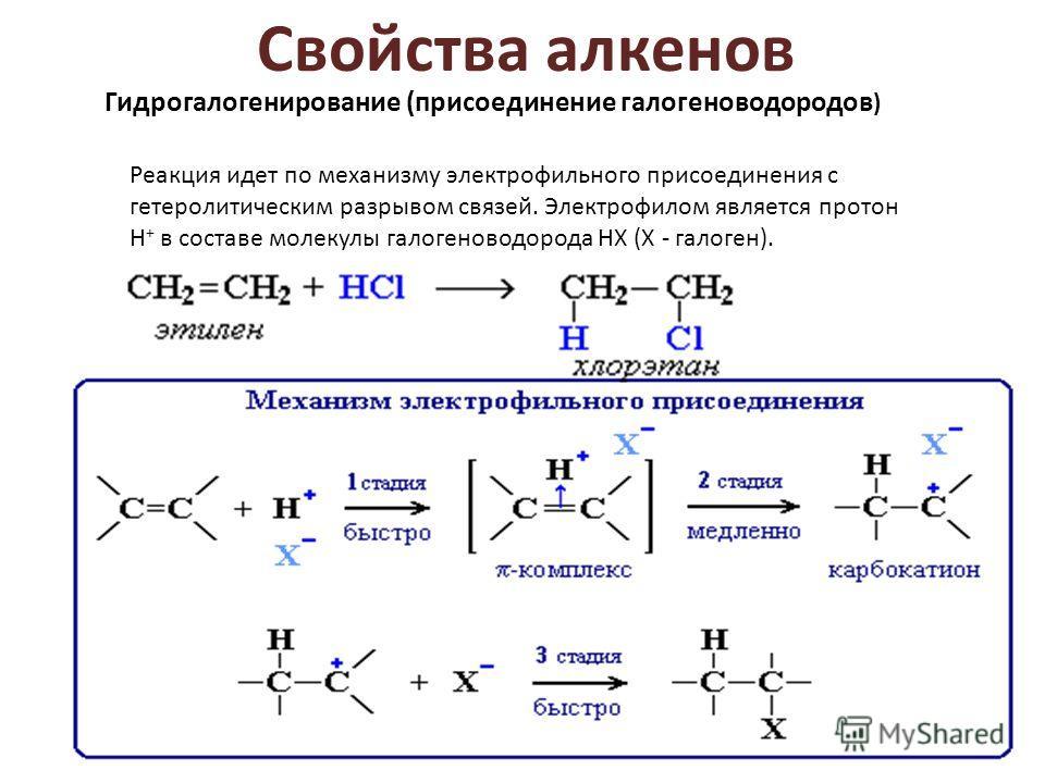 Свойства алкенов Гидрогалогенирование (присоединение галогеноводородов ) Реакция идет по механизму электрофильного присоединения с гетеролитическим разрывом связей. Электрофилом является протон Н + в составе молекулы галогеноводорода HX (X - галоген)