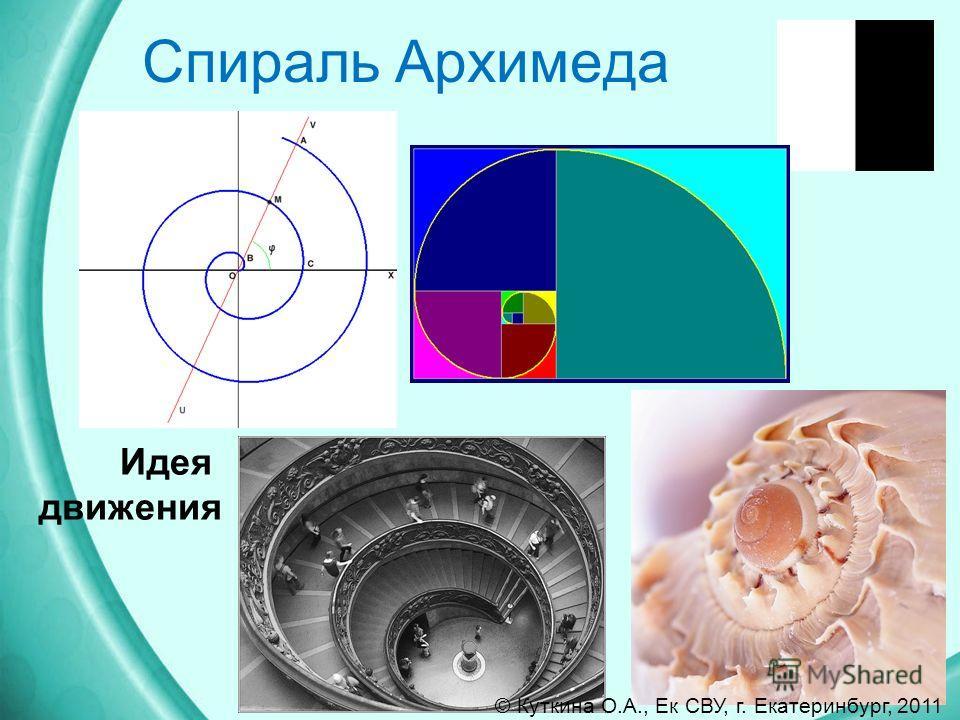 Спираль Архимеда Идея движения © Куткина О.А., Ек СВУ, г. Екатеринбург, 2011