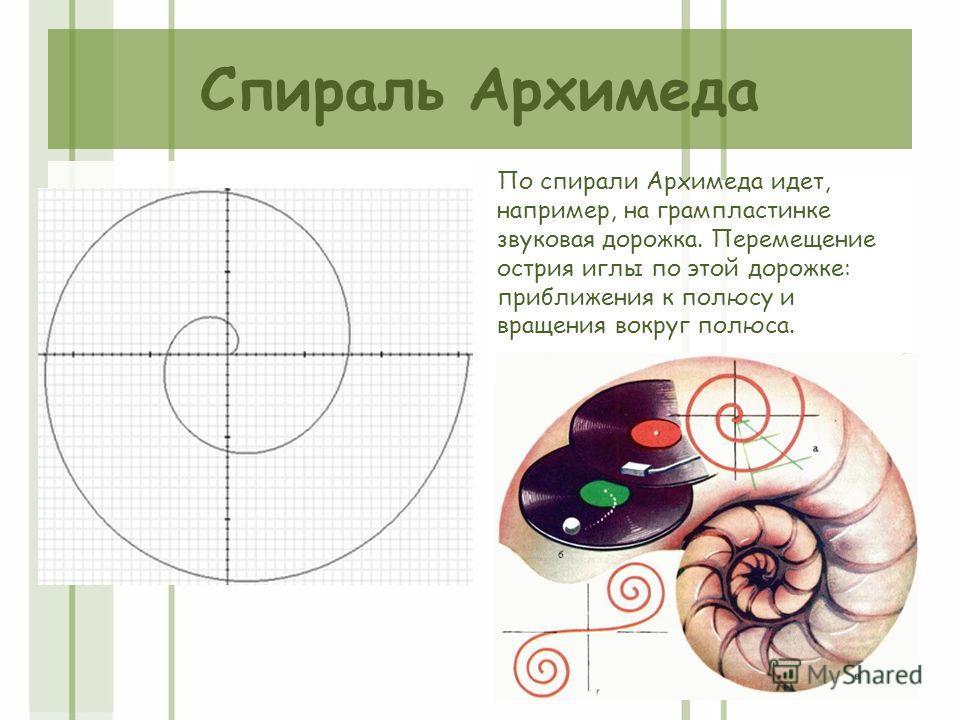 Спираль Архимеда По спирали Архимеда идет, например, на грампластинке звуковая дорожка. Перемещение острия иглы по этой дорожке: приближения к полюсу и вращения вокруг полюса.