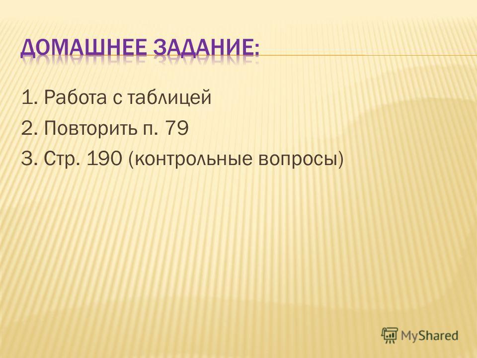 1. Работа с таблицей 2. Повторить п. 79 3. Стр. 190 (контрольные вопросы)