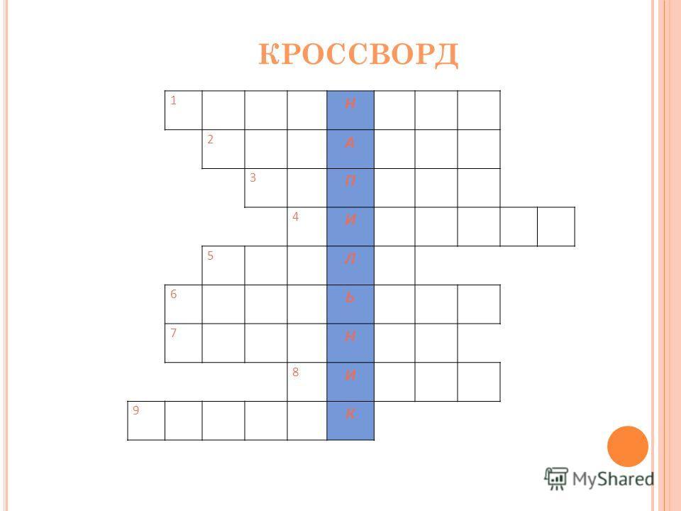 КРОССВОРД 1 Н 2 А 3 П 4 И 5 Л 6 Ь 7 Н 8 И 9 К