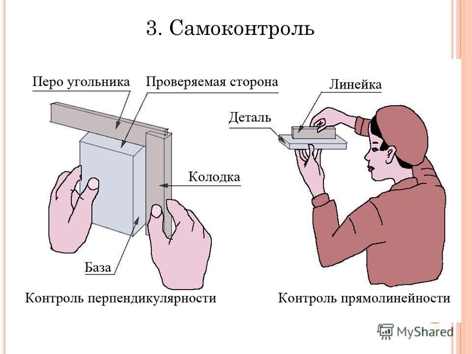 3. Самоконтроль