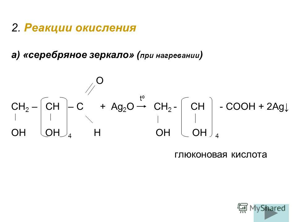 2. Реакции окисления а) «серебряное зеркало» ( при нагревании ) О СН 2 – СН – С + Аg 2 О СН 2 - СН - СООН + 2Ag ОН ОН 4 Н ОН ОН 4 глюконовая кислота tºtº