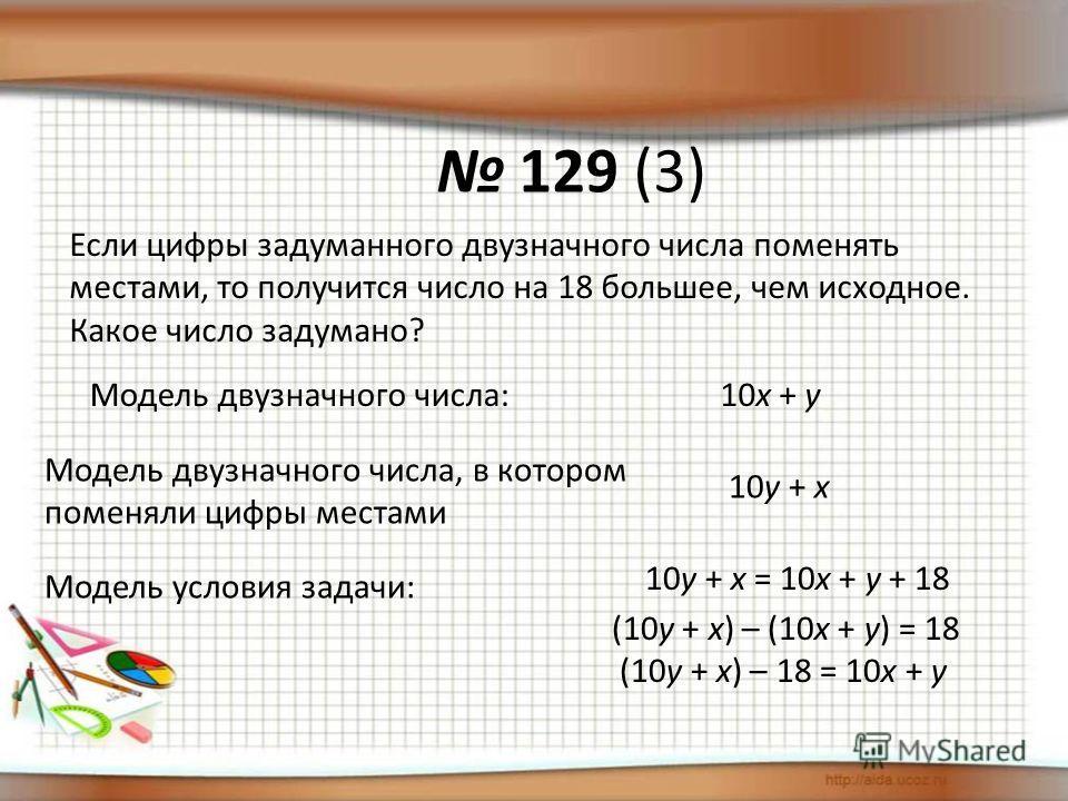 129 (3) Если цифры задуманного двузначного числа поменять местами, то получится число на 18 большее, чем исходное. Какое число задумано? Модель двузначного числа:10x + y Модель двузначного числа, в котором поменяли цифры местами 10y + x Модель услови