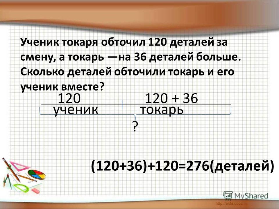 Ученик токаря обточил 120 деталей за смену, а токарь на 36 деталей больше. Сколько деталей обточили токарь и его ученик вместе? (120+36)+120=276(деталей) 120120 + 36 учениктокарь ?
