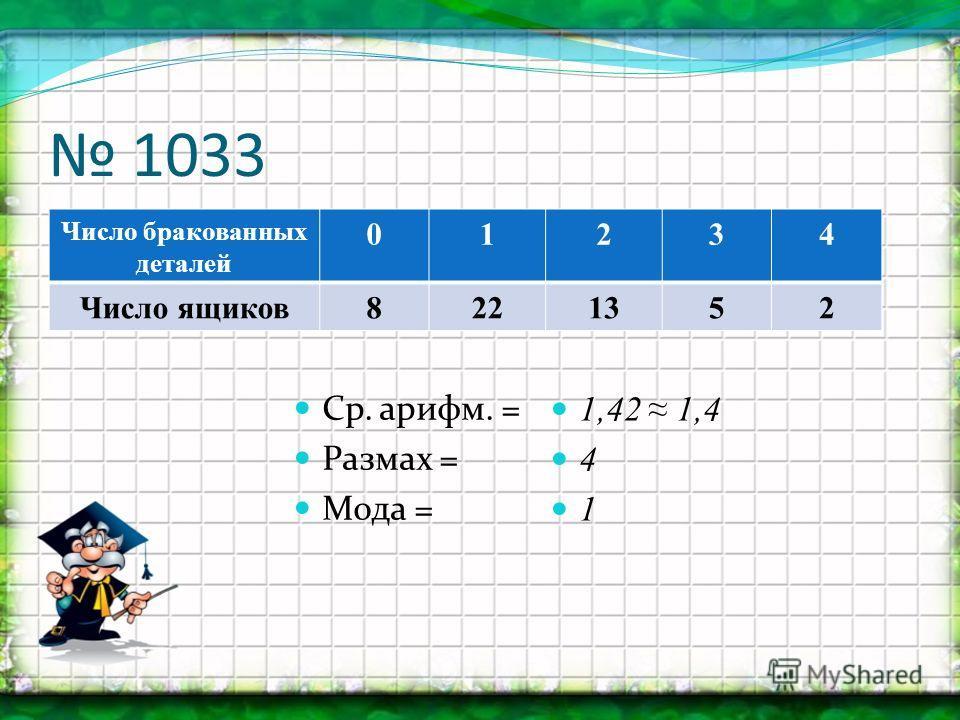 1033 Число бракованных деталей 01234 Число ящиков8221352 1,42 1,4 4 1 Ср. арифм. = Размах = Мода =