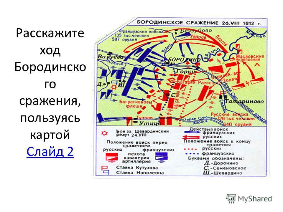 Расскажите ход Бородинско го сражения, пользуясь картой Слайд 2 Слайд 2