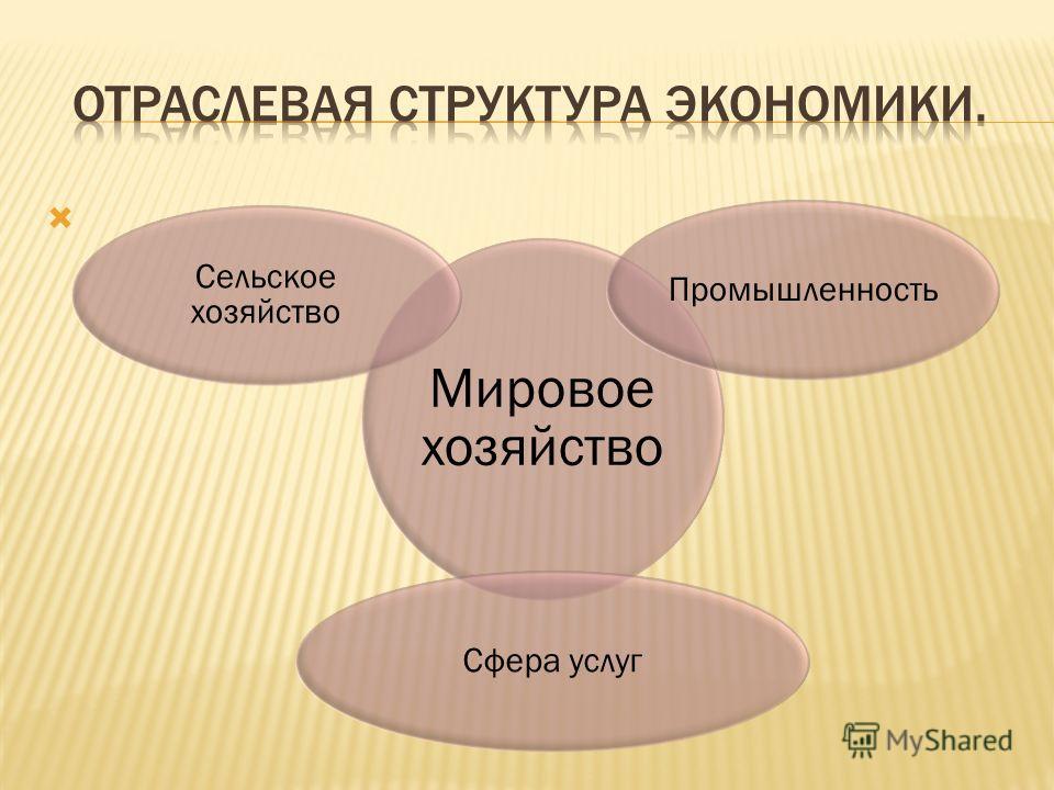 Мировое хозяйство ПромышленностьСфера услуг Сельское хозяйство
