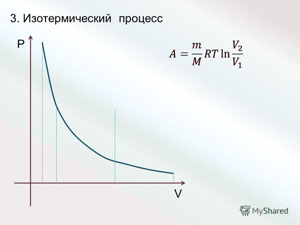 3. Изотермический процесс P V