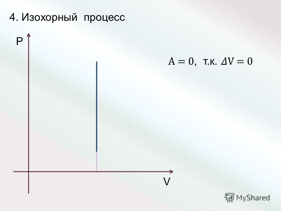 4. Изохорный процесс P V А = 0, т.к. V = 0