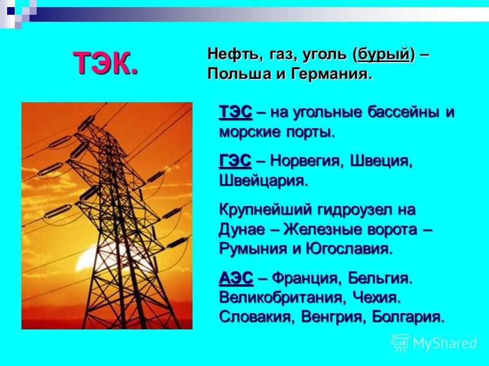ТЭК. Нефть, газ, уголь (бурый) – Польша и Германия. ТЭС – на угольные бассейны и морские порты. ГЭС – Норвегия, Швеция, Швейцария. Крупнейший гидроузел на Дунае – Железные ворота – Румыния и Югославия. АЭС – Франция, Бельгия. Великобритания, Чехия. С