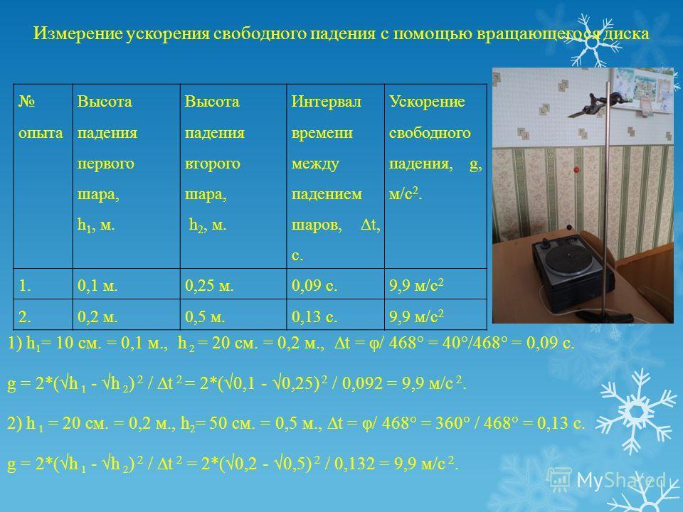 Измерение ускорения свободного падения с помощью вращающегося диска 1) h 1 = 10 см. = 0,1 м., h 2 = 20 см. = 0,2 м., t = φ/ 468° = 40°/468° = 0,09 с. g = 2*(h 1 - h 2 ) 2 / t 2 = 2*(0,1 - 0,25) 2 / 0,092 = 9,9 м/с 2. 2) h 1 = 20 см. = 0,2 м., h 2 = 5