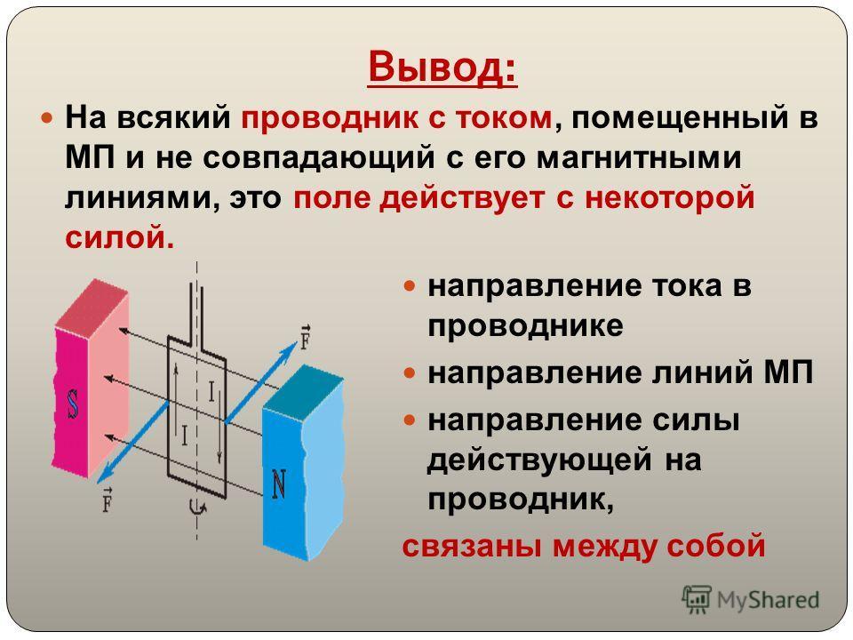 Вывод: На всякий проводник с током, помещенный в МП и не совпадающий с его магнитными линиями, это поле действует с некоторой силой. направление тока в проводнике направление линий МП направление силы действующей на проводник, связаны между собой