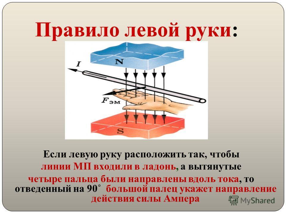 Правило левой руки: Если левую руку расположить так, чтобы линии МП входили в ладонь, а вытянутые четыре пальца были направлены вдоль тока, то отведенный на 90˚ большой палец укажет направление действия силы Ампера