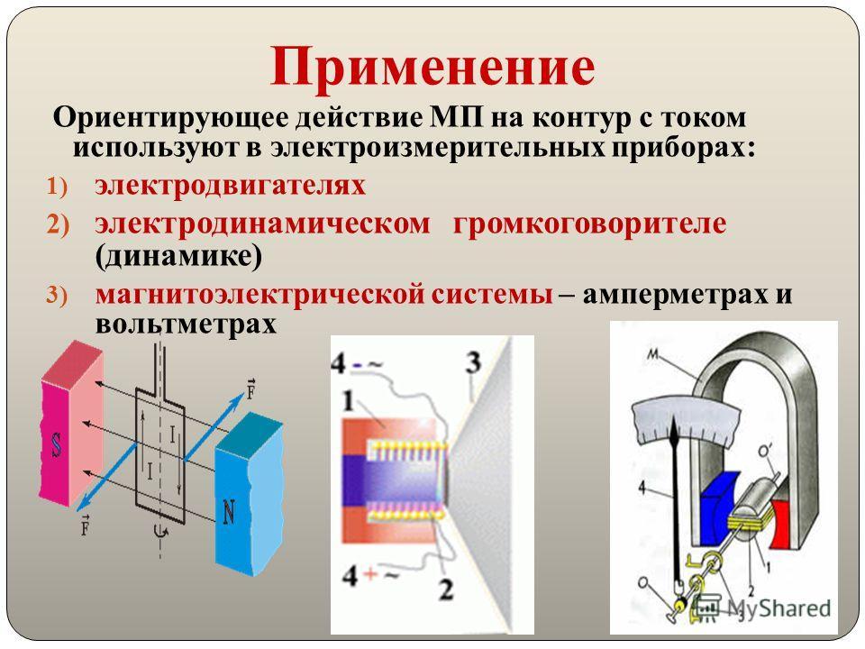 Применение Ориентирующее действие МП на контур с током используют в электроизмерительных приборах: 1) электродвигателях 2) электродинамическом громкоговорителе (динамике) 3) магнитоэлектрической системы – амперметрах и вольтметрах