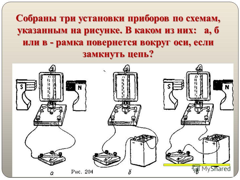 Собраны три установки приборов по схемам, указанным на рисунке. В каком из них: а, б или в - рамка повернется вокруг оси, если замкнуть цепь?