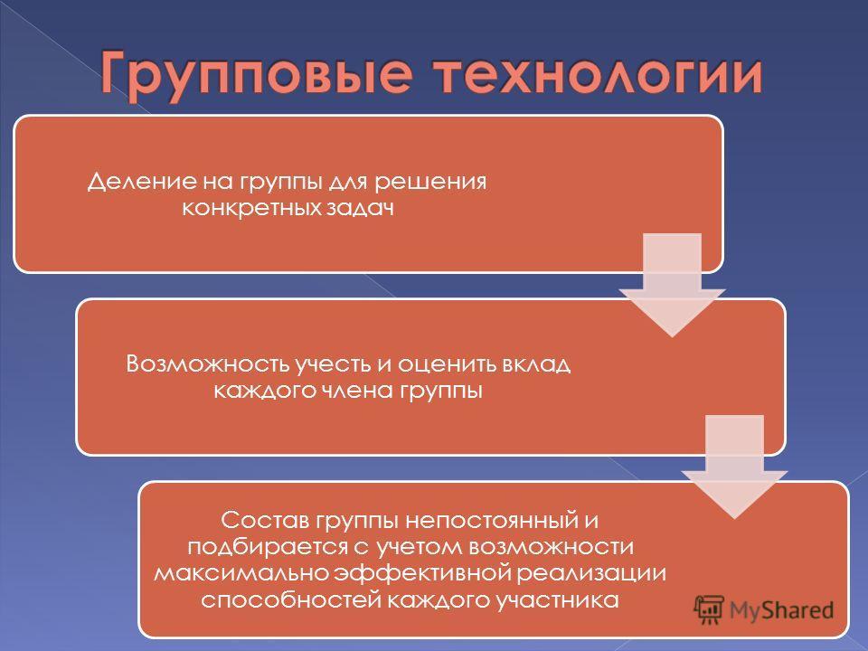 Деление на группы для решения конкретных задач Возможность учесть и оценить вклад каждого члена группы Состав группы непостоянный и подбирается с учетом возможности максимально эффективной реализации способностей каждого участника