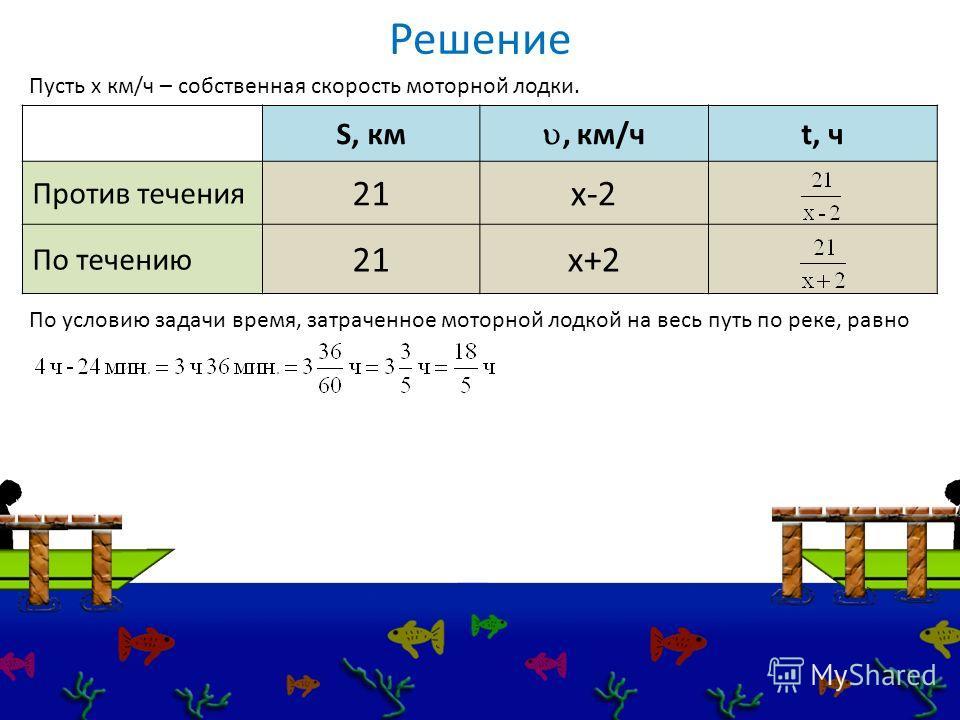 Решение S, км, км/ч t, ч Против течения 21х-2 По течению 21х+2 По условию задачи время, затраченное моторной лодкой на весь путь по реке, равно Пусть х км/ч – собственная скорость моторной лодки.