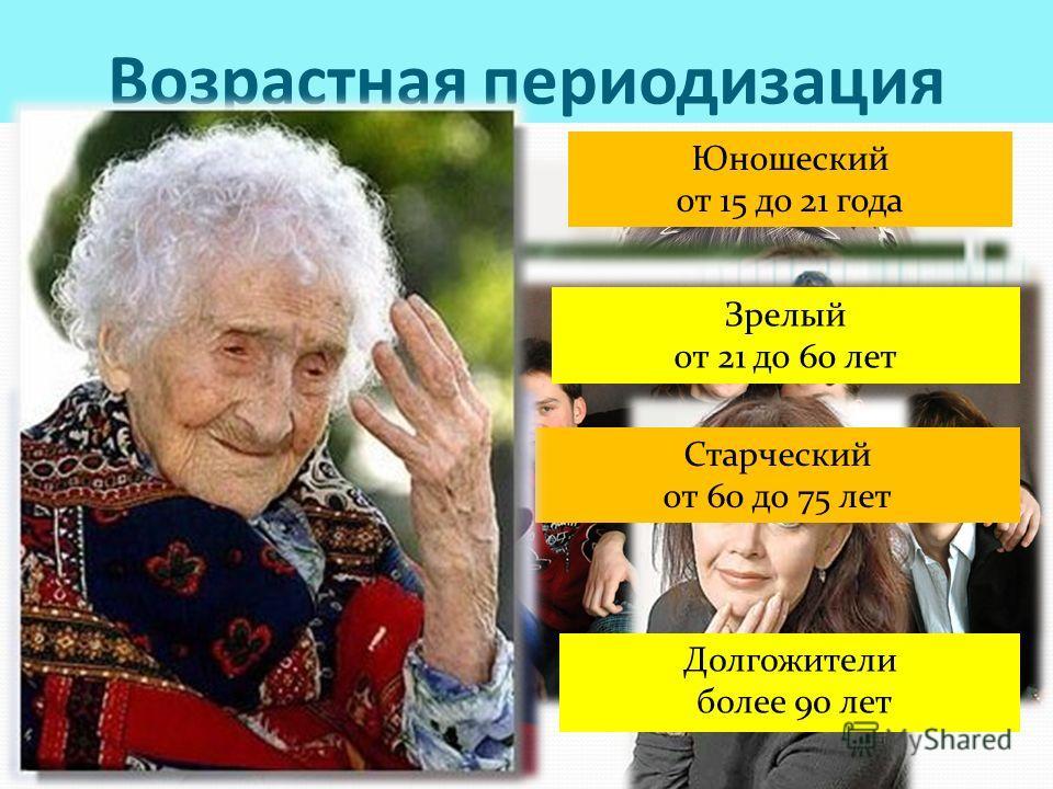 Возрастная периодизация Младенчество от рождения до 1 года Преддошкольный возраст от 1 года до 3 лет Дошкольный возраст – от 3 до 6 лет Младший школьный от 6 до 10 лет Подростковый от 11 до 15 лет Юношеский от 15 до 21 года Зрелый от 21 до 60 лет Ста