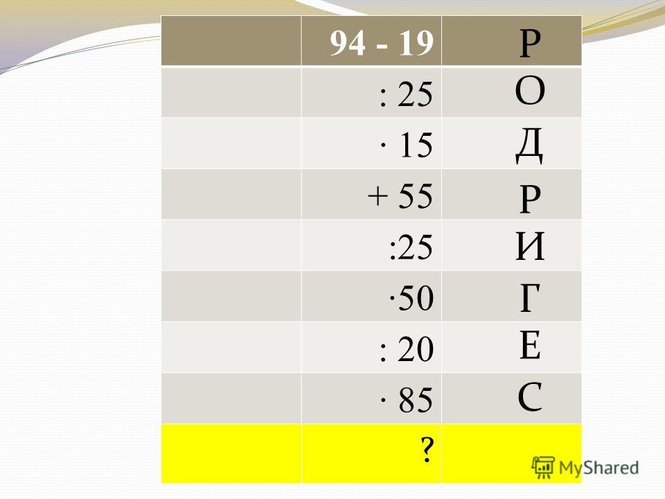 94 - 19 : 25 · 15 + 55 :25 ·50 : 20 · 85 ? Р О Д Р И Г Е С