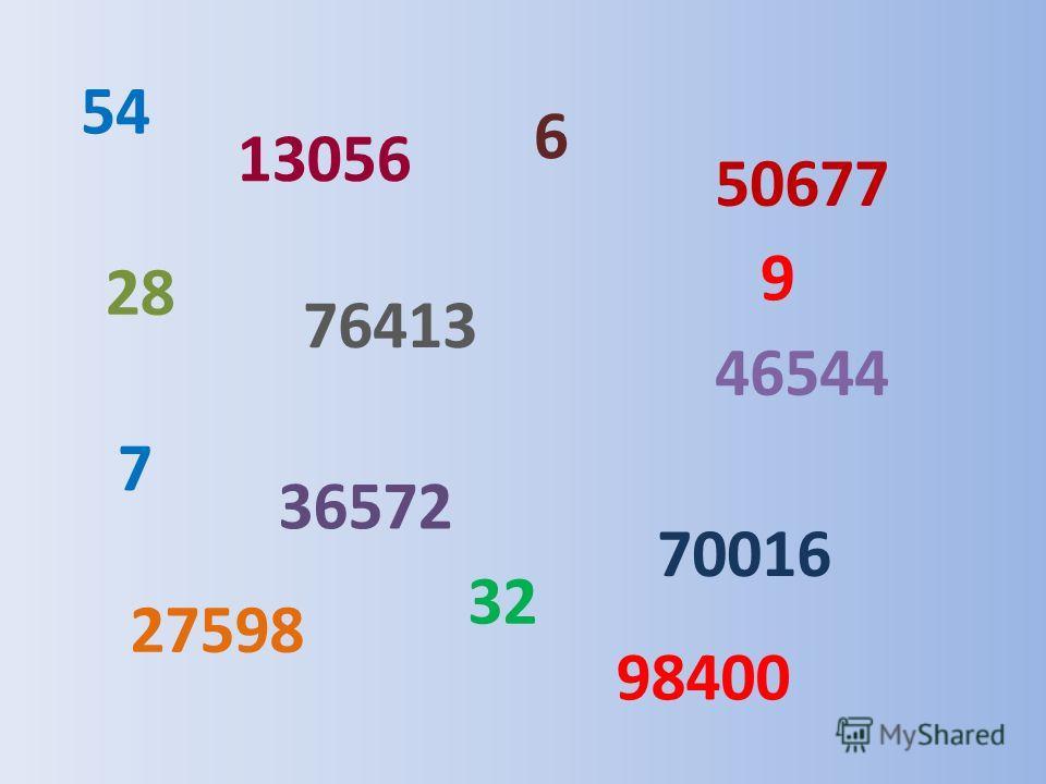 54 13056 6 50677 28 76413 9 46544 7 36572 70016 27598 32 98400 чётные нечётные