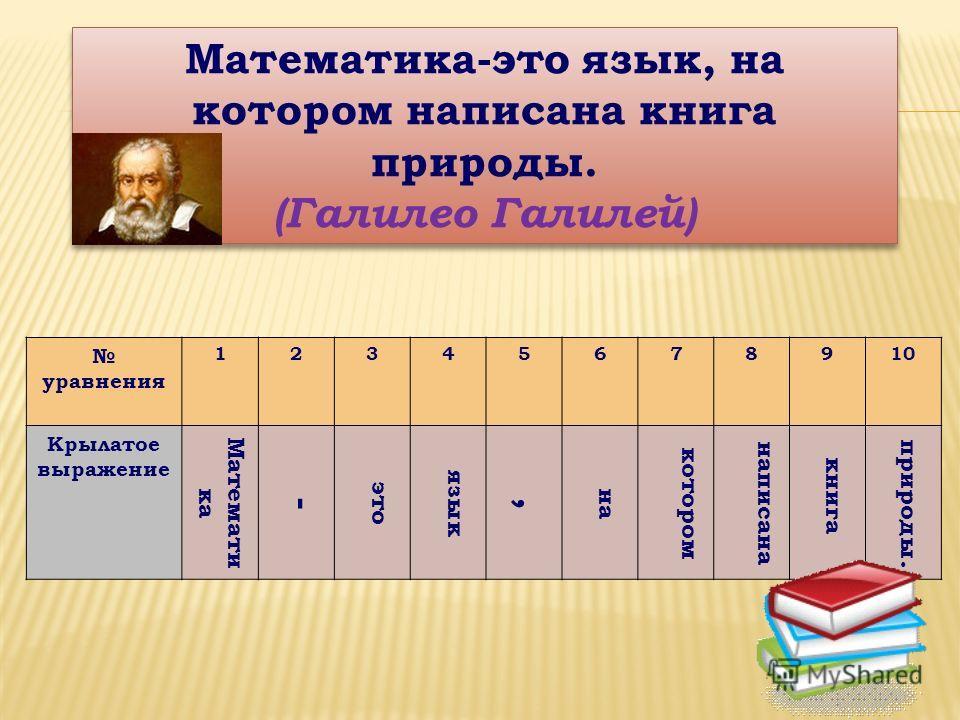 уравнения 12345678910 Крылатое выражение Математика-это язык, на котором написана книга природы. (Галилео Галилей) Математика-это язык, на котором написана книга природы. (Галилео Галилей) Математи ка - это язык, на котором написана книга природы.