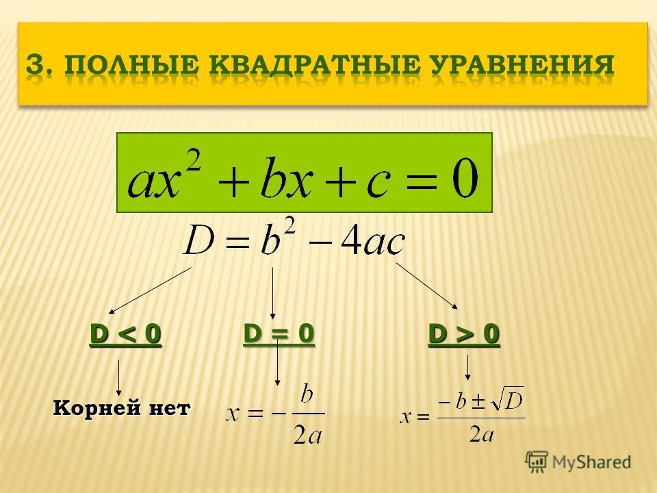 D < 0 D < 0 D = 0 D > 0 Корней нет